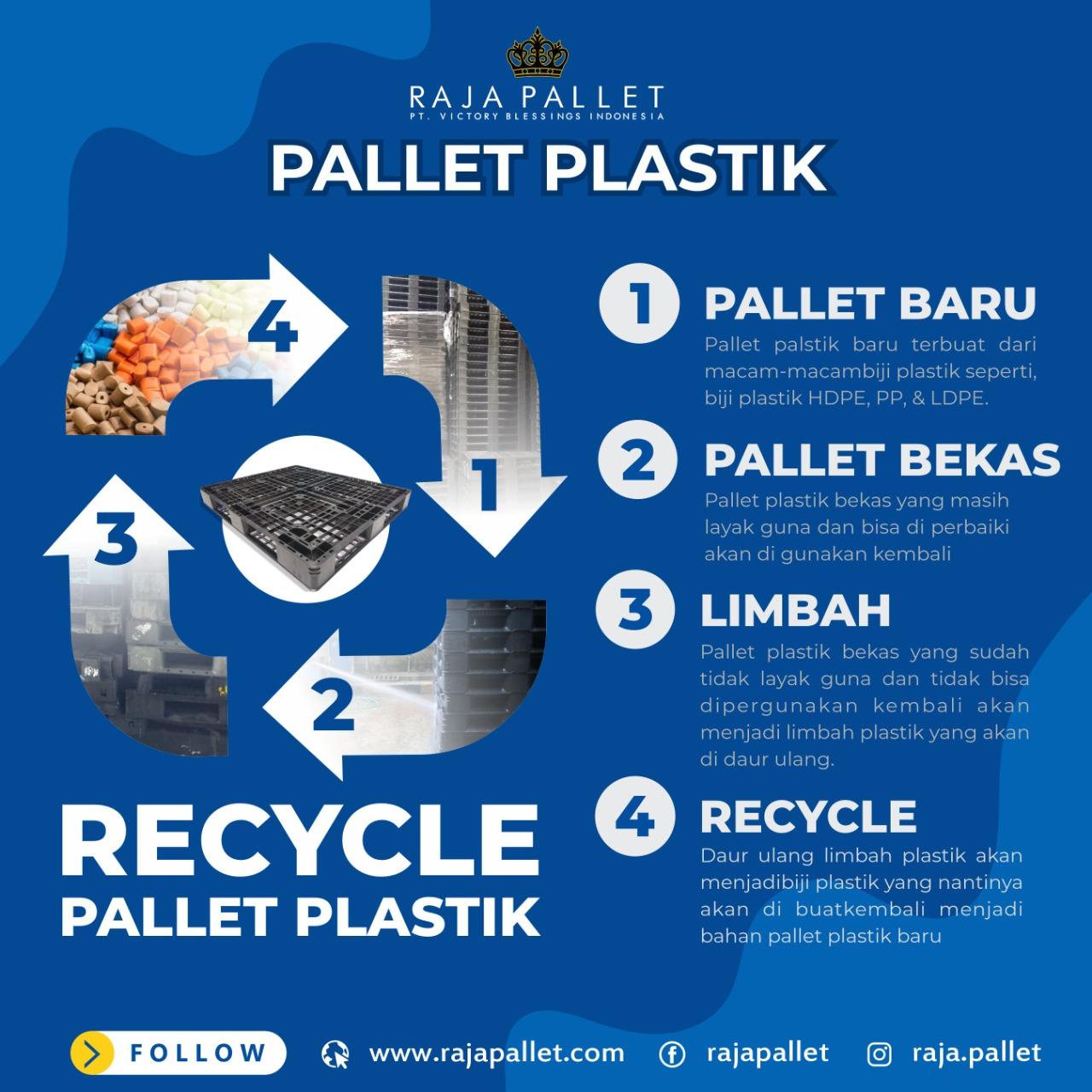 Proses daur ulang limbah pallet plastik