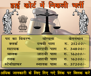 343 Review Officer Allahabad High Court Recruitment 2016