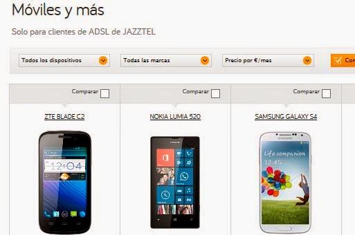 Ofertas móviles Jazztel en abril 2014