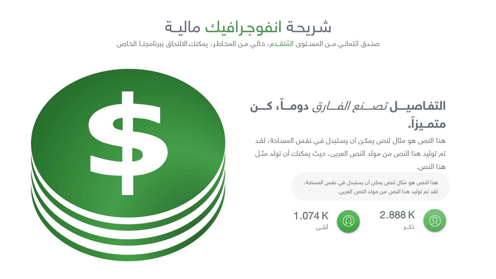 عرض بوربوينت عن المال والاستثمار