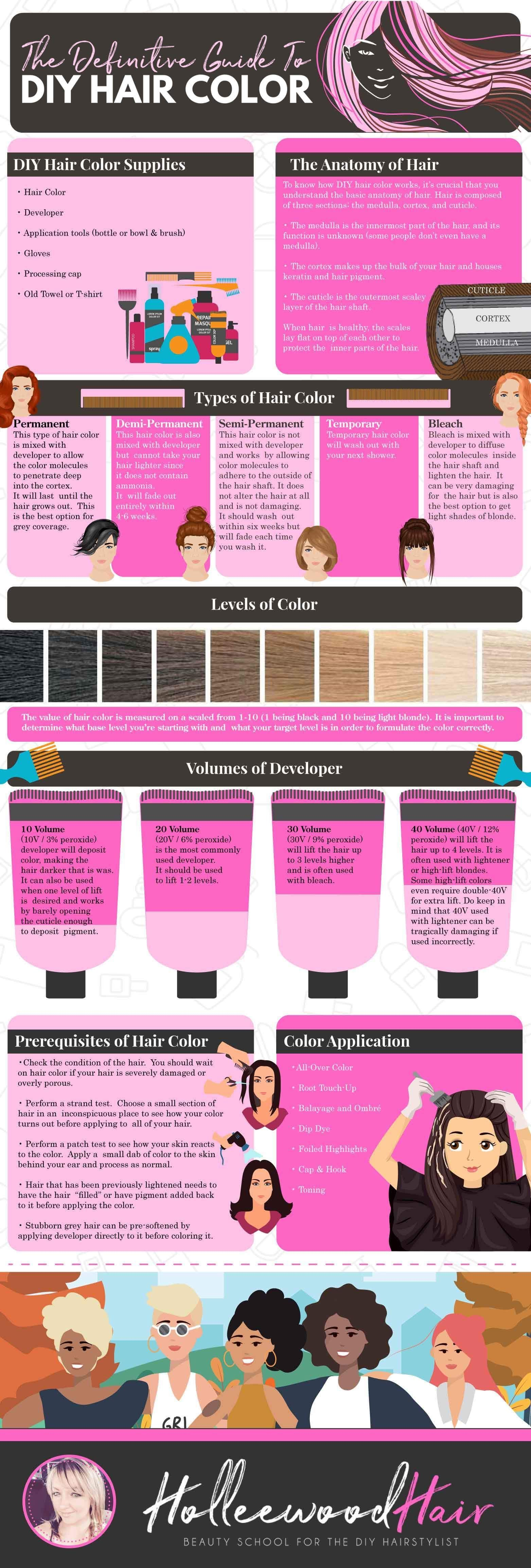 DIY Hair Color #infographic
