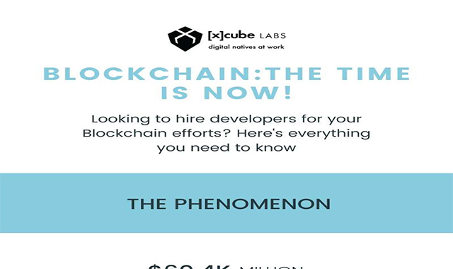 Blockchain 2020: The Time is Now!