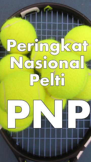 Peringkat Nasional PELTI (PNP) Bulan September 2019