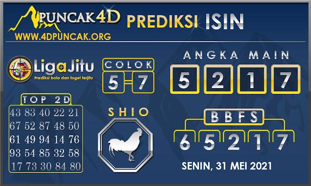PREDIKSI TOGEL ISIN PUNCAK4D 31 MEI 2021