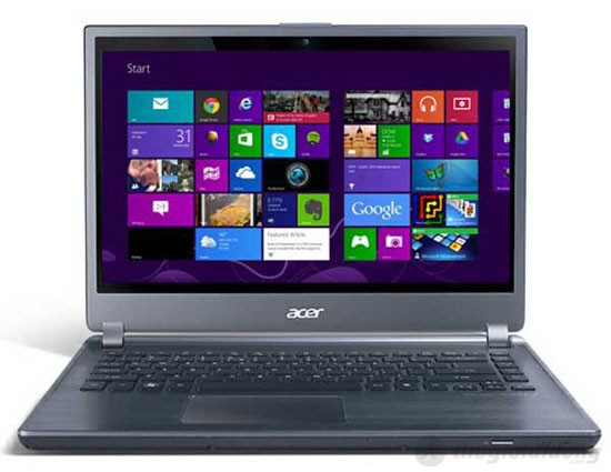 Acer Aspire M3-481 Driver for Windows 10