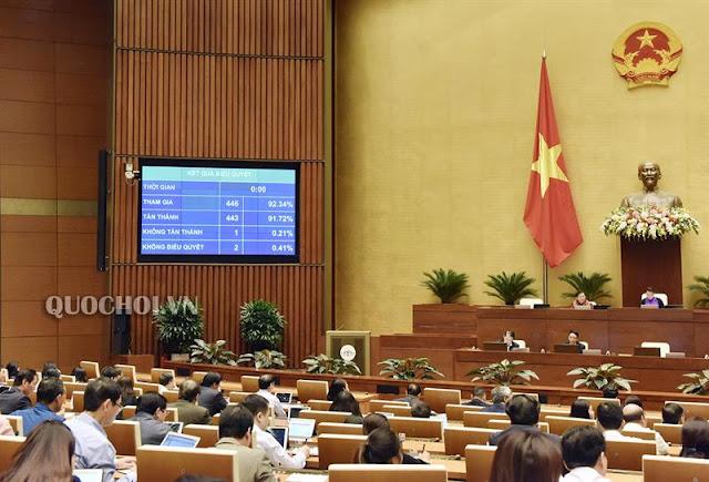 Toàn văn Luật Dân quân tự vệ (sửa đổi) được Quốc Hội thông qua chiều ngày 22/11/2019
