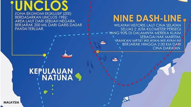 UNCLOS dan Natuna