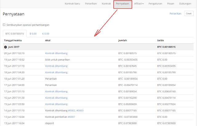 Kontrak pertambangan bitcoin Hashing24 sudah berjalan