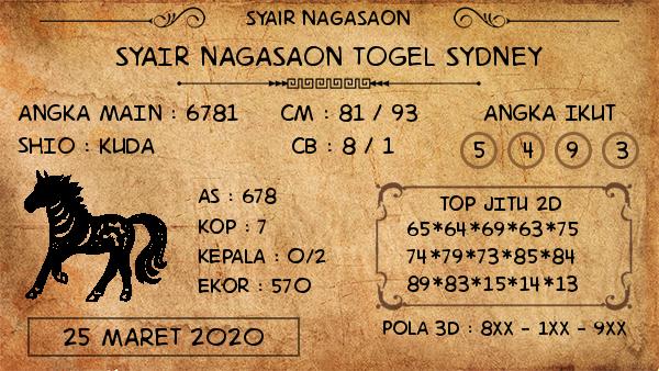 Prediksi Togel Sidney Rabu 25 Maret 2020 - Nagasaon Sidney