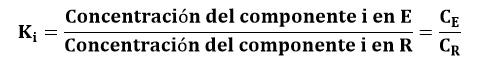 Expresión matemática del coeficiente de reparto
