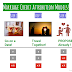 Mik azok az attribúciós modellek és miért fontosak az online marketingben?