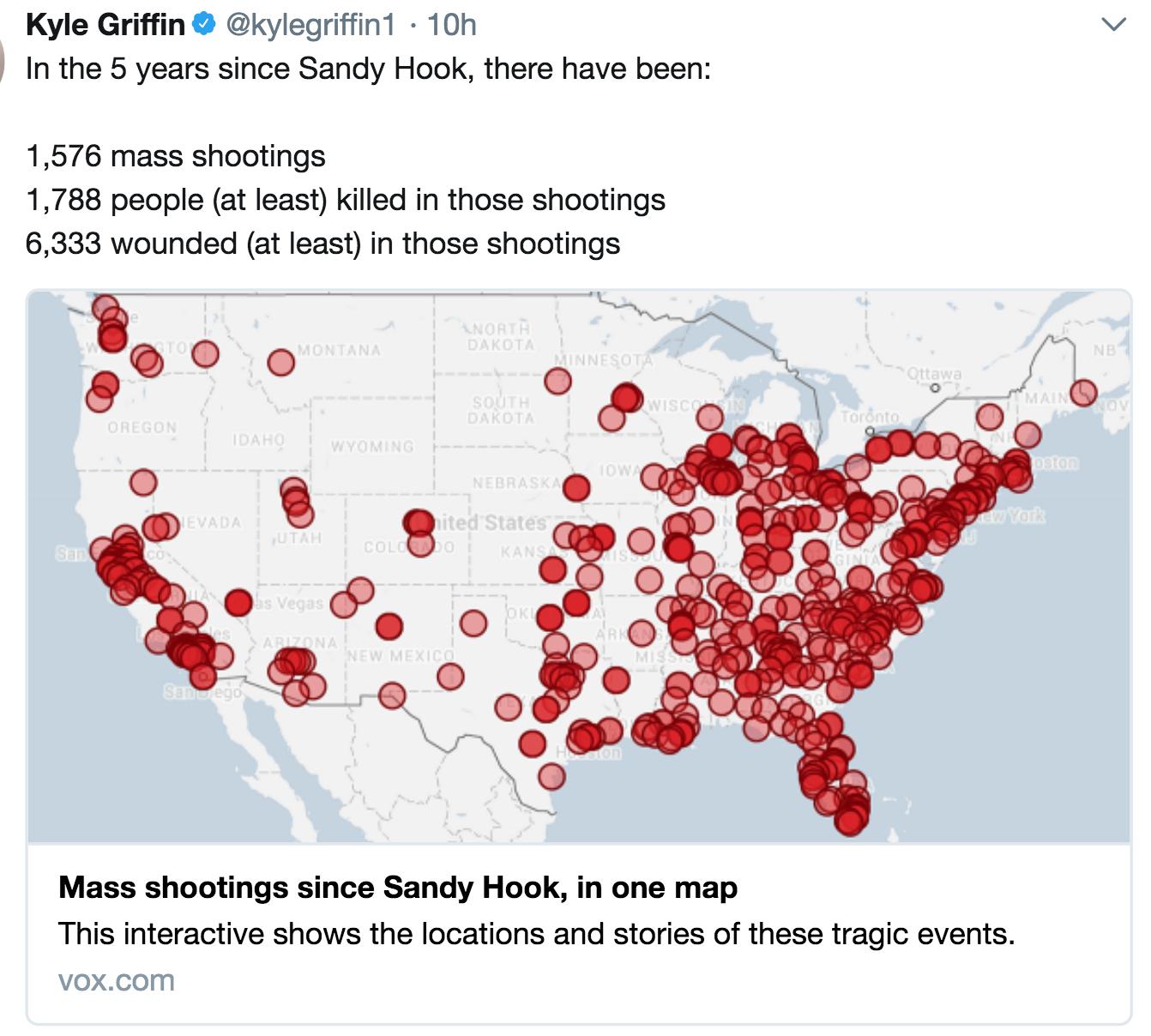 gun violence mass shootings