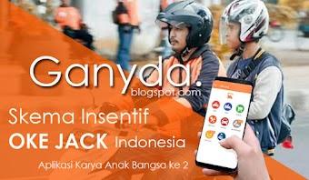 Skema Insentif Oke Jack Indonesia