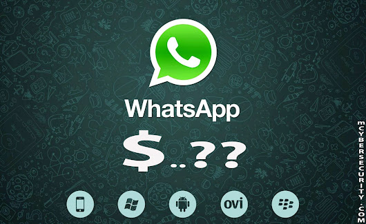 #WhatsApp Calling is Free.? How Much It Will Costs.??