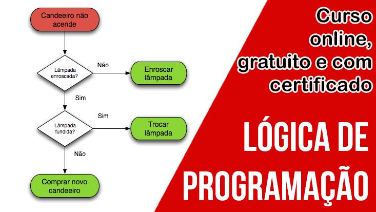 Lógica de Programação para Iniciantes: grátis, online e com certificado
