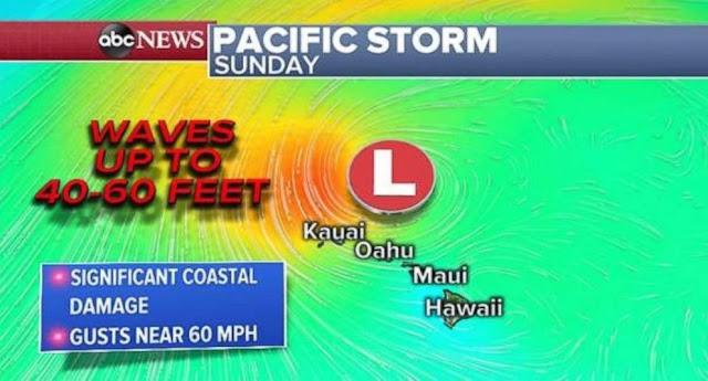 olas gigantes hawai