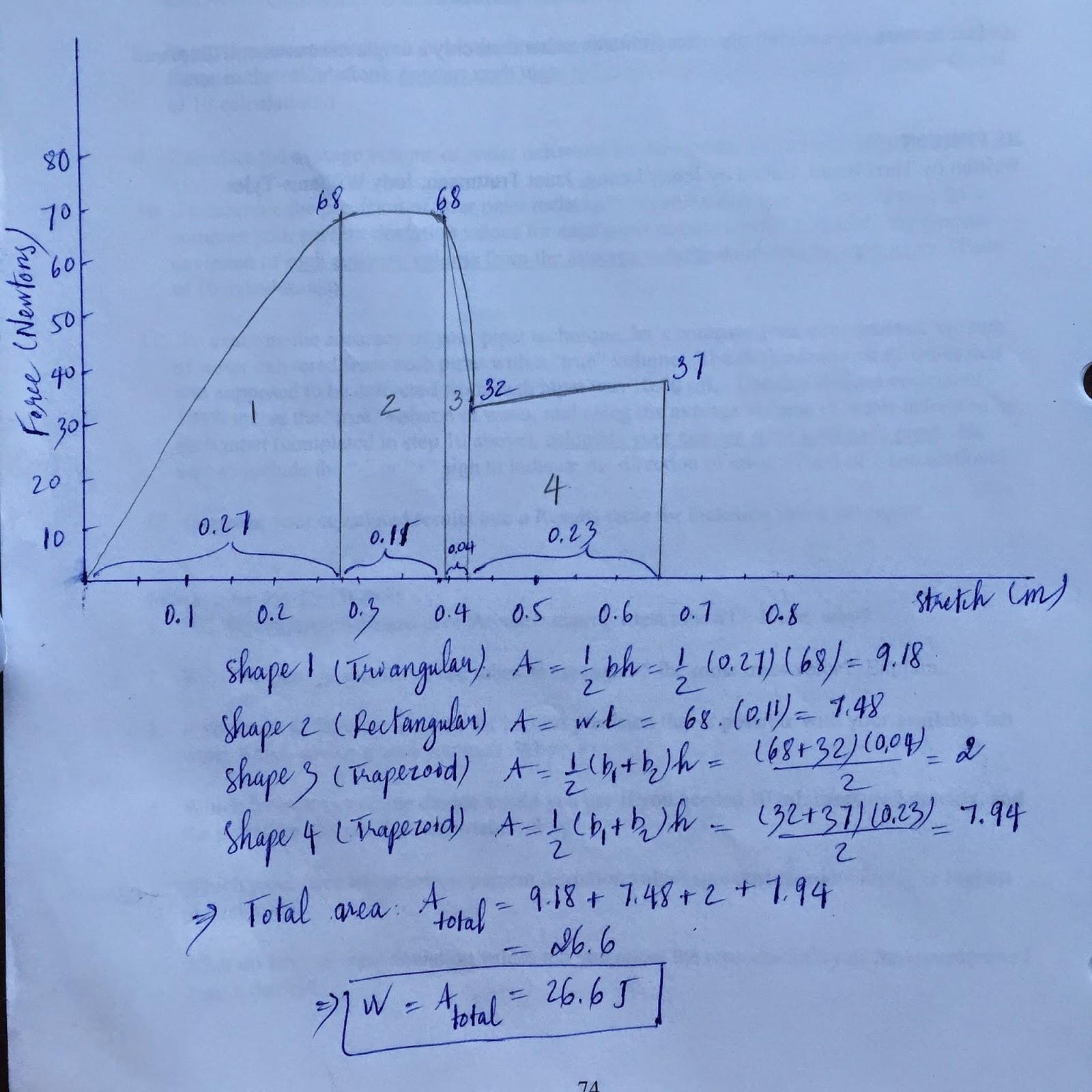 Work Kinetic Energy Theorem Worksheet