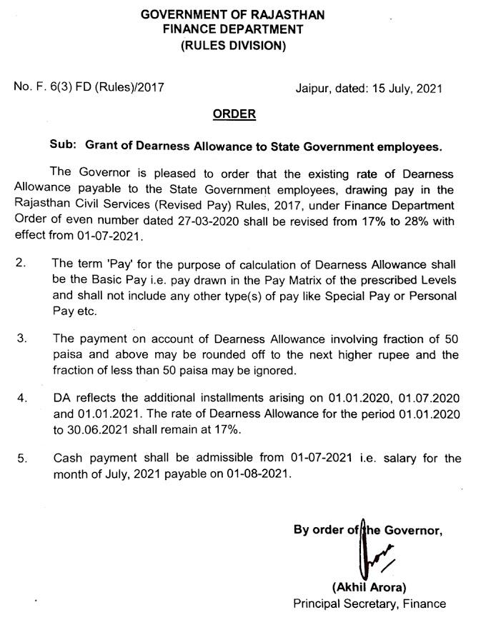 राजस्थान राज्य सरकार ने जारी किए DA order 17% to 28%