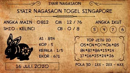 Nagasaon SGP Kamis 16 Juli 2020