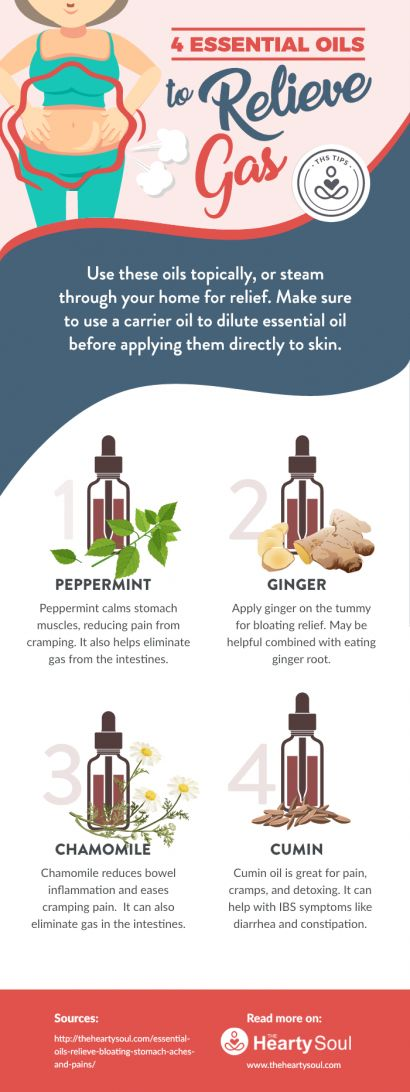15+ Super Beneficial Essential Oil Life Hacks for Beginners | 11 Best Essential Oils to Relieve Gas | These amazing oils can calm your upset stomach and eliminate painful gas. #essentialoils #natural #gas