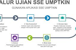 Cara Download APLIKASI UJIAN SSE UMPTKIN 2020