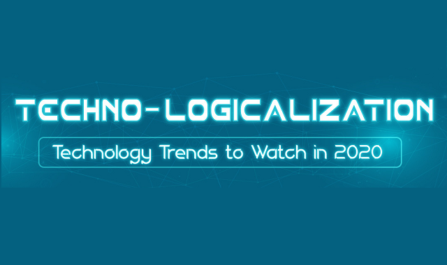 2020 brings you the latest technology trends