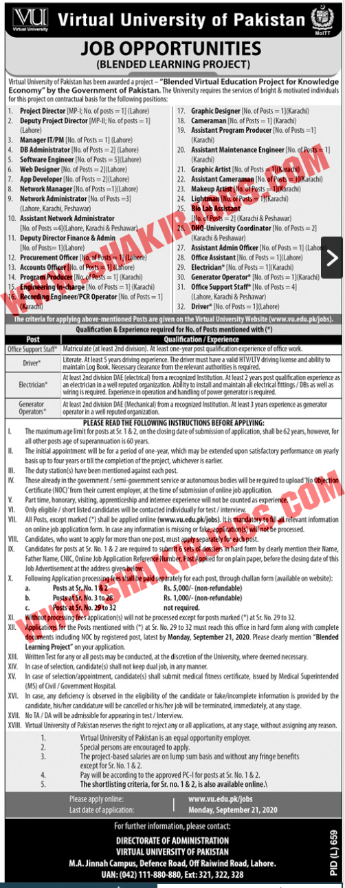 Jobs in Virtual University Of Pakistan Jobs September 2020