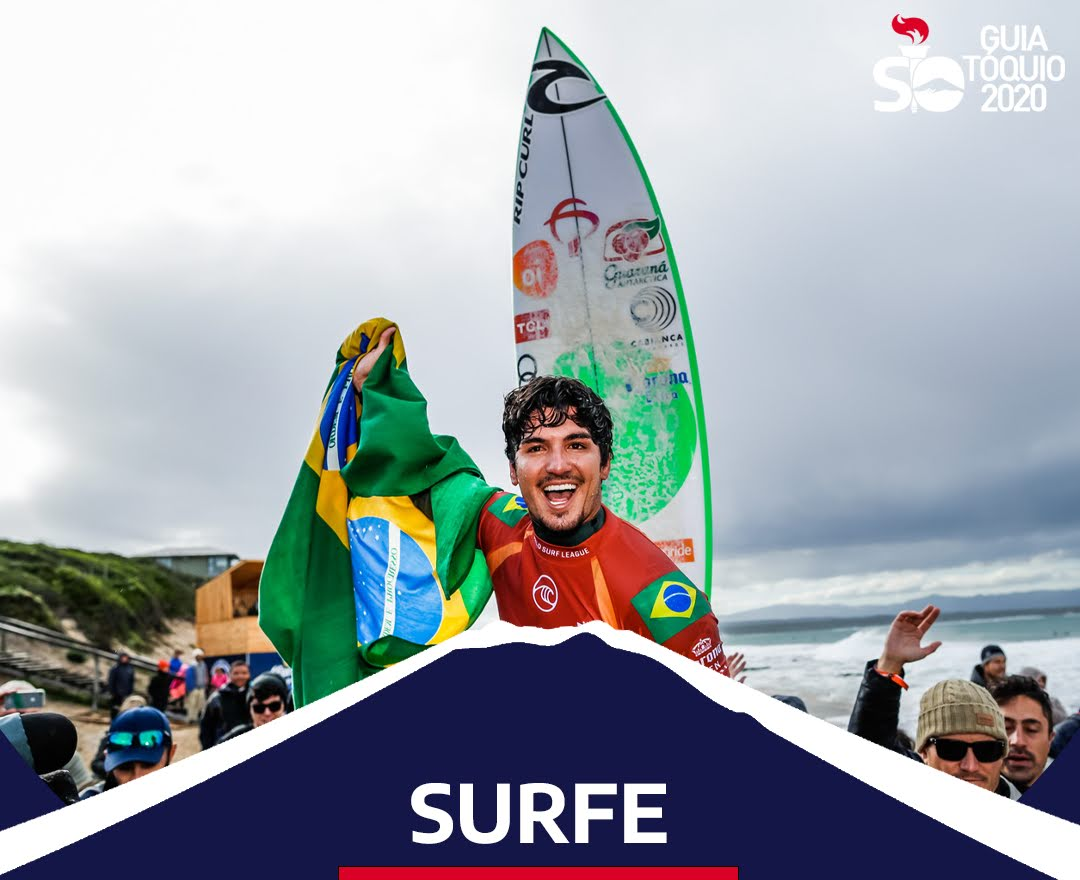 Como funciona o surfe na Olimpíada