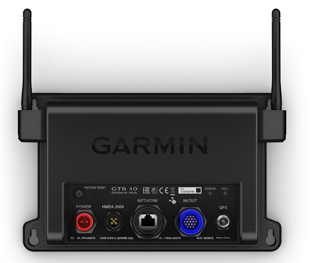 Controlo, conectividade e segurança na embarcação com o sistema OnDeck™ da Garmin