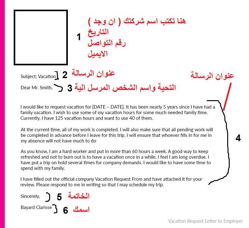 كيف نكتب رسالة بالانجليزي بكل سهوله How To Write A Letter In English Easily