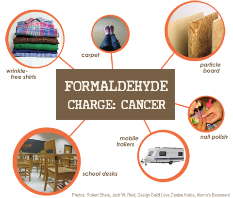 determination formaldehyde paper 2017-10-26 selected methods for the determination of formaldehyde in air,  coating agents and other chemicals used in paper mills may contain formaldehyde as.