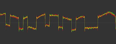 [Image: Oscillogram showing a signal alternating rougly between two states, with a lot of noise superimposed.]