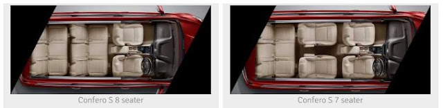 Beda Confero 7 Seater dan 8 Seater