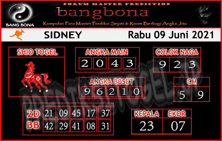 Prediksi Bangbona Sydney Rabu 09 Juni 2021