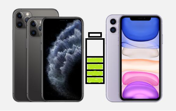 Make iPhone Battery Last For Longer Hour.
