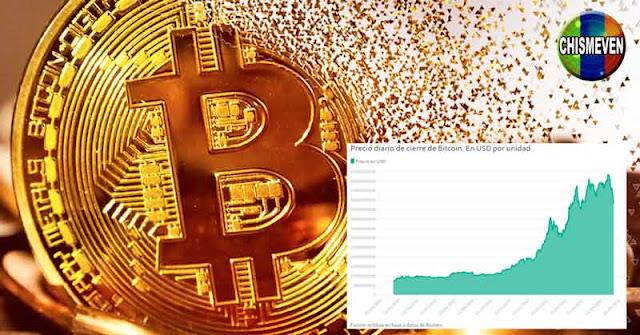 Bitcoin se desploma tras anuncios fiscales de Joe Biden