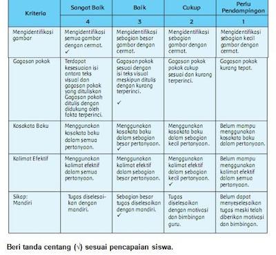 gambar contoh format penilaian rpp k13 kelas 4 revisi 2017