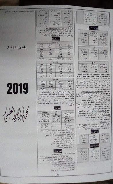 تجميع لكل امتحانات اللغة العربية والتربية الإسلامية للصف الثانى الثانوى 2020 8
