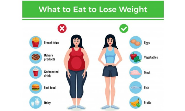Weight Loss Program And Its Benefits