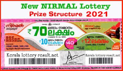 New Nirmal Kerala Lottery Prize Structure 2021