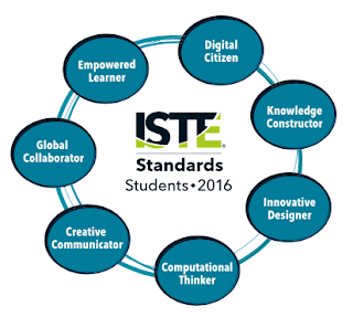 Graphic of ISTE Student Standars