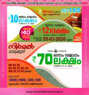 """KeralaLotteriesresults.in, """"kerala lottery result 20 3 2020 nirmal nr 165"""", nirmal today result : 20/3/2020 nirmal lottery nr-165, kerala lottery result 20-03-2020, nirmal lottery results, kerala lottery result today nirmal, nirmal lottery result, kerala lottery result nirmal today, kerala lottery nirmal today result, nirmal kerala lottery result, nirmal lottery nr.165 results 20-3-2020, nirmal lottery nr 165, live nirmal lottery nr-165, nirmal lottery, kerala lottery today result nirmal, nirmal lottery (nr-165) 20/3/2020, today nirmal lottery result, nirmal lottery today result, nirmal lottery results today, today kerala lottery result nirmal, kerala lottery results today nirmal 20 3 20, nirmal lottery today, today lottery result nirmal 20-3-20, nirmal lottery result today 20.3.2020, nirmal lottery today, today lottery result nirmal 20-3-20, nirmal lottery result today 20.03.2020, kerala lottery result live, kerala lottery bumper result, kerala lottery result yesterday, kerala lottery result today, kerala online lottery results, kerala lottery draw, kerala lottery results, kerala state lottery today, kerala lottare, kerala lottery result, lottery today, kerala lottery today draw result, kerala lottery online purchase, kerala lottery, kl result,  yesterday lottery results, lotteries results, keralalotteries, kerala lottery, keralalotteryresult, kerala lottery result, kerala lottery result live, kerala lottery today, kerala lottery result today, kerala lottery results today, today kerala lottery result, kerala lottery ticket pictures, kerala samsthana bhagyakuri"""