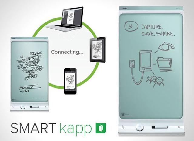 Kemudahan Menggunakan smart kapp 84