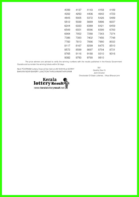 21-10-2018 POURNAMI Lottery RN-362 Results Today - kerala lottery result