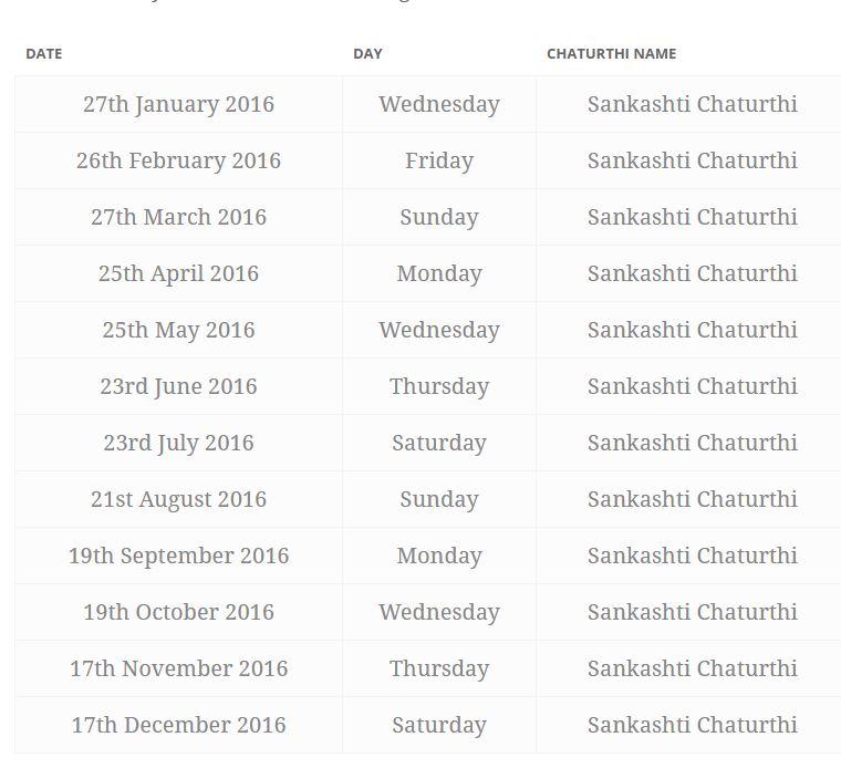 sankashti chaturthi  sankatahara chaturthi 2016 dates