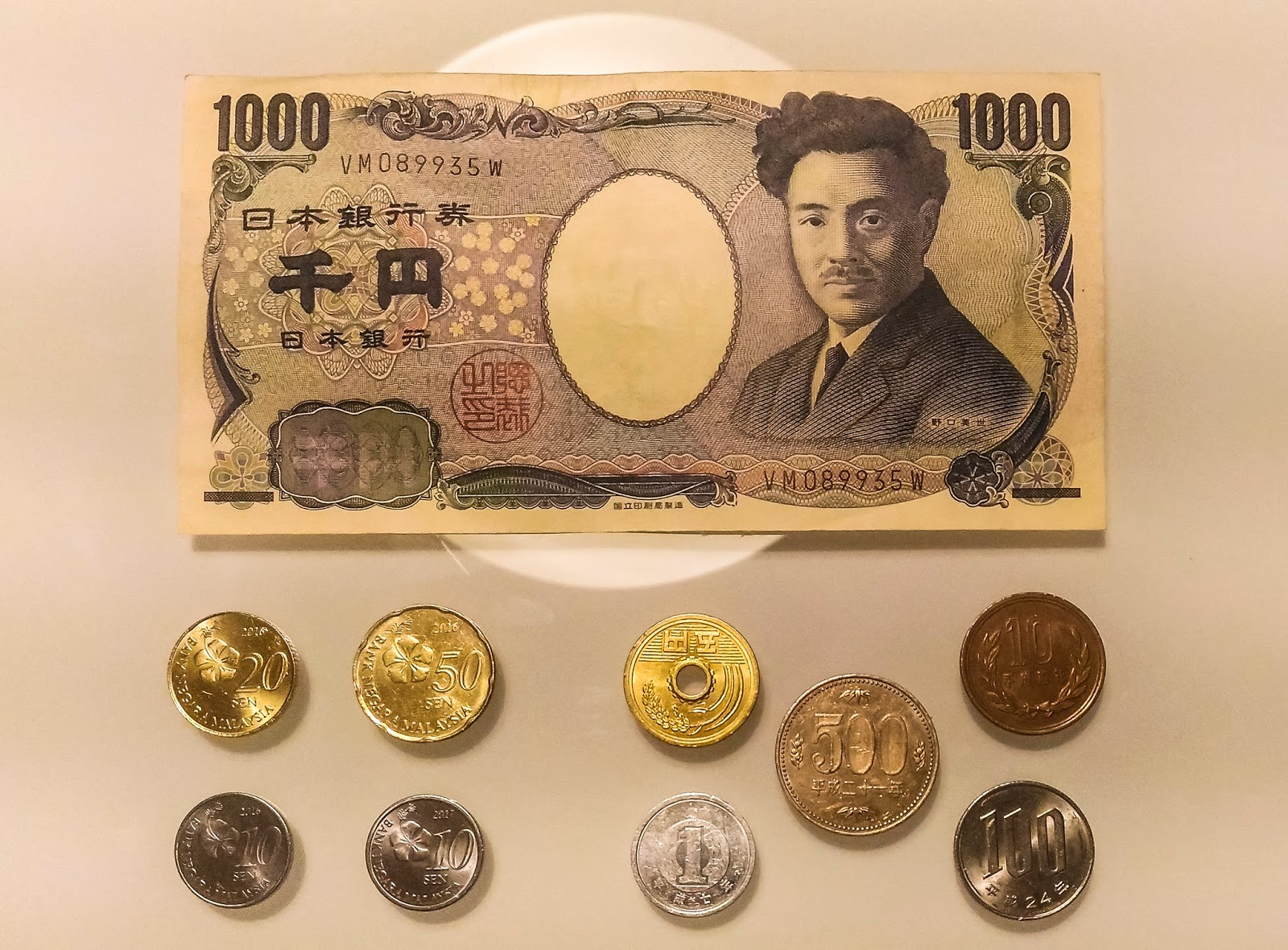 The Map Hopper Travel Tips How Much Money Do You Need To Travel - How much is a trip to japan