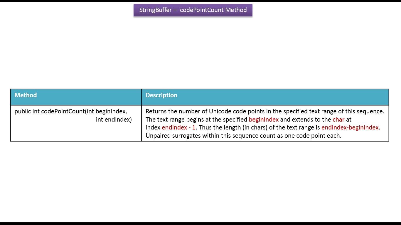 JAVA EE: Java Tutorial : Java StringBuffer [codePointCount