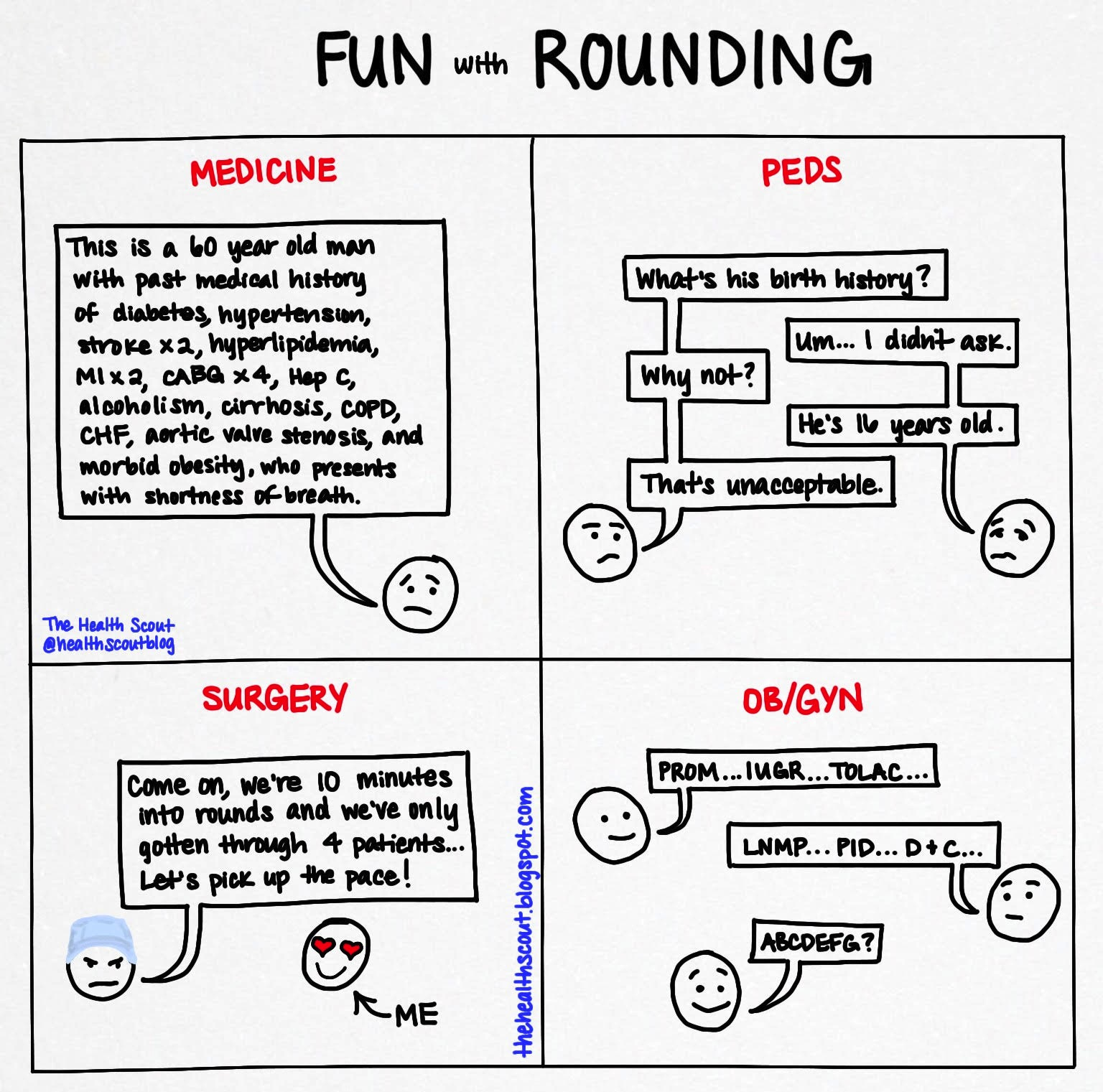 The Health Scout: Fun With Rounding!