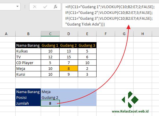 Rumus IF-Vlookup Excel