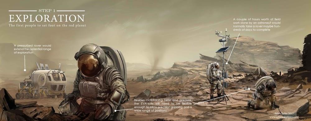 Terraforming Mars Phase 1 (exploration) by Bjorn Selin